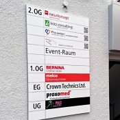 Beschriftung, Schildersystem, Übersichtsschild, Übersichtstafel VERONA